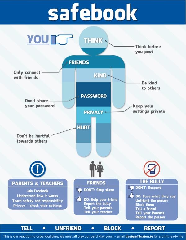 Safebook Tips