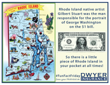 Rhode Island native artist Gilbert Stuart was the man who was responsible for the portrait of George Washington on the $1 bill. So there is a little piece of Rhode Island in your pocket at all times!