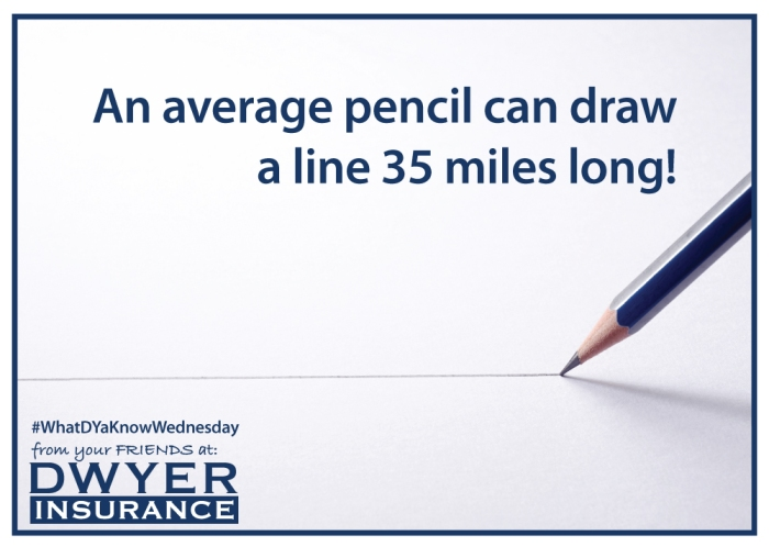 An average pencil can draw a line 35 miles long!