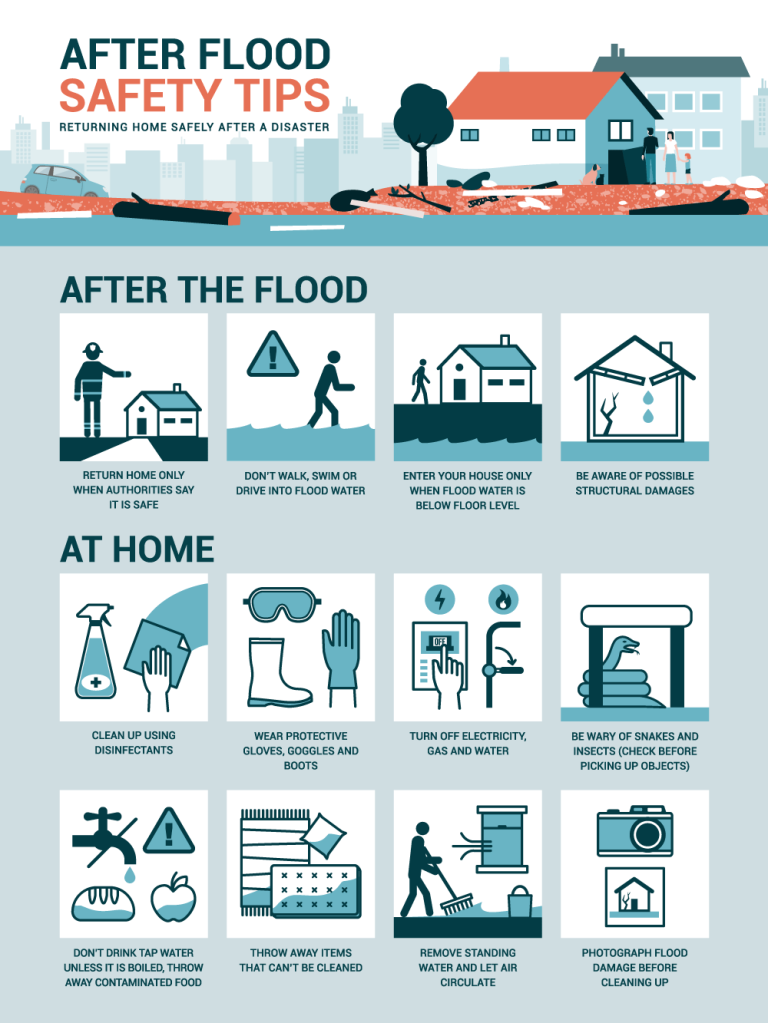 After the Flood Safety Tips Infographic